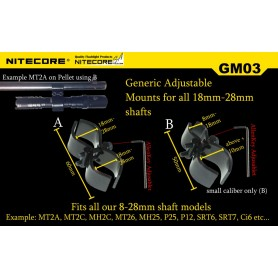 NITECORE GM03 MOUNT